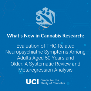Evaluation of THC-Related Neuropsychiatric Symptoms Among Adults Aged 50 Years and Older: A Systematic Review and Metaregression Analysis