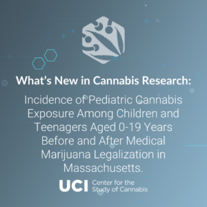Incidence of Pediatric Cannabis Exposure Among Children and Teenagers Aged 0-19 Years Before and After Medical Marijuana Legalization in Massachusetts