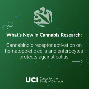 Cannabinoid receptor activation on hematopoietic cells and enterocytes protects against colitis