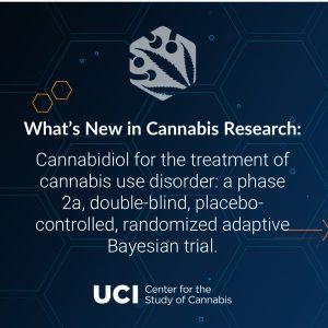 Cannabidiol for the Treatment of Cannabis Use Disorder
