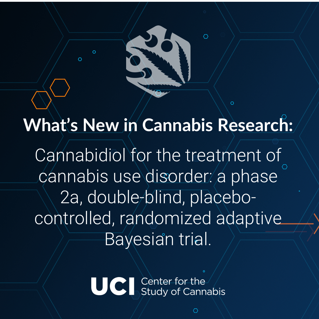 Cannabidiol for the treatment of cannabis use disorder: a phase 2a, double-blind, placebo-controlled, randomized adaptive Bayesian trial