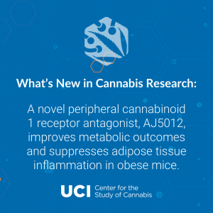 A novel peripheral cannabinoid 1 receptor antagonist, AJ5012, improves metabolic outcomes and suppresses adipose tissue inflammation in obese mice
